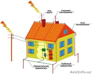 Электрик электромонтёр - Изображение #8, Объявление #1504751