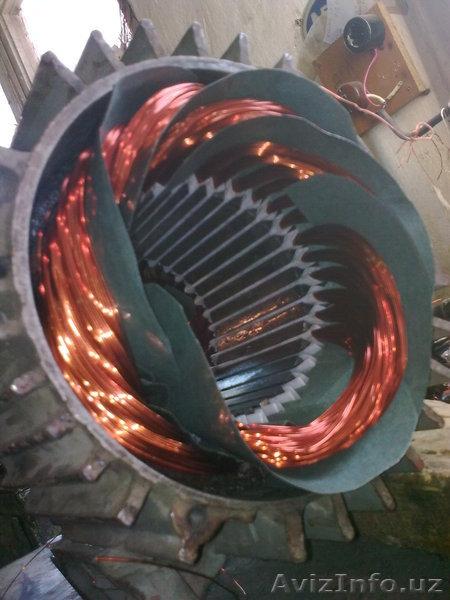 Асинхронный двигатель 200 квт защиты IP54