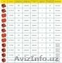 Коробки установочные для сплошных стен КУ-1101,1102,1103,1104,1105,1106 - Изображение #6, Объявление #1228107
